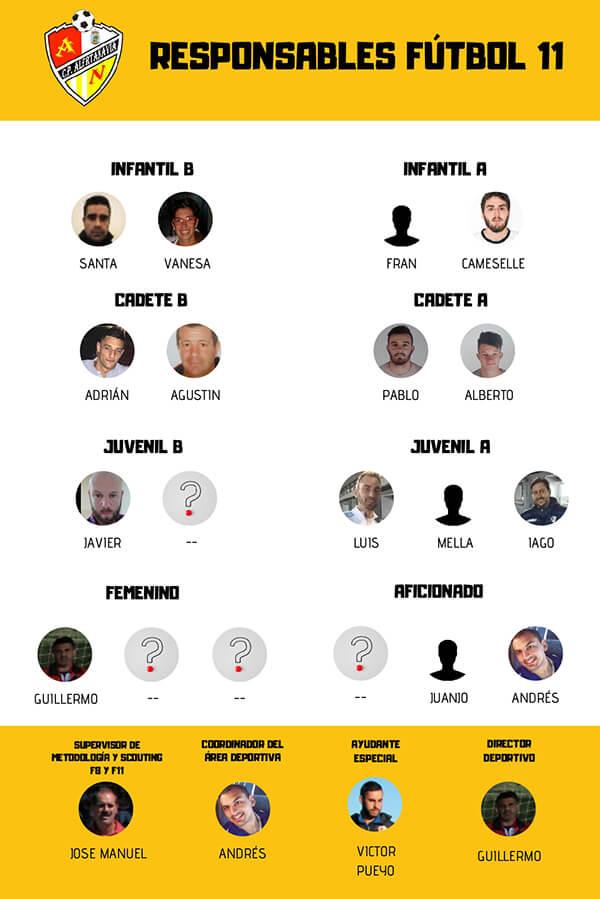Responsables CP Alertanavia - Fútbol 11 - Temporada 2019-20