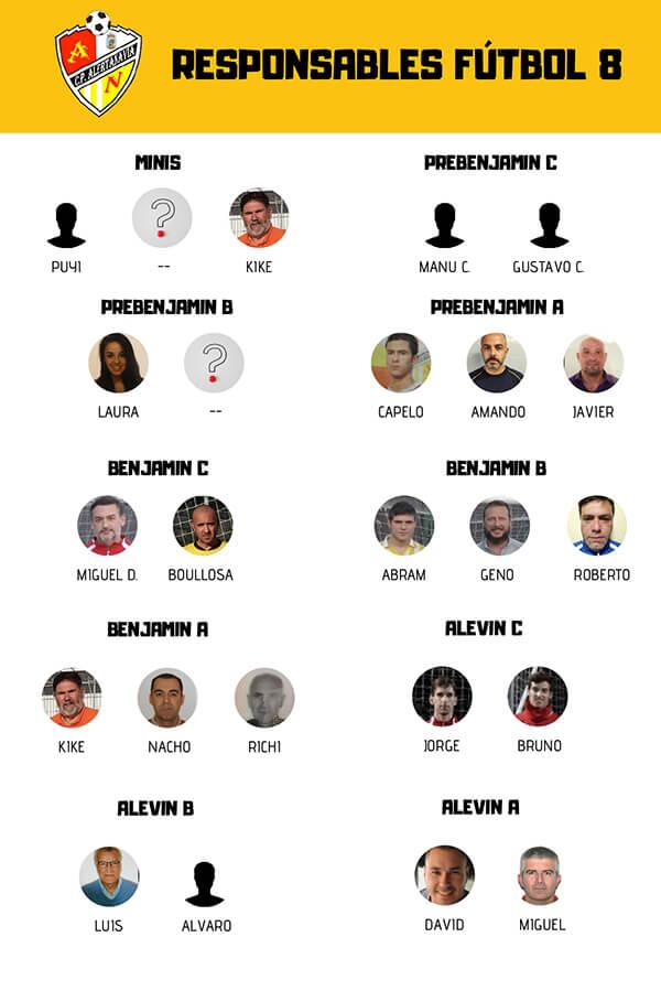 Responsables CP Alertanavia - Fútbol 8 - Temporada 2019-20